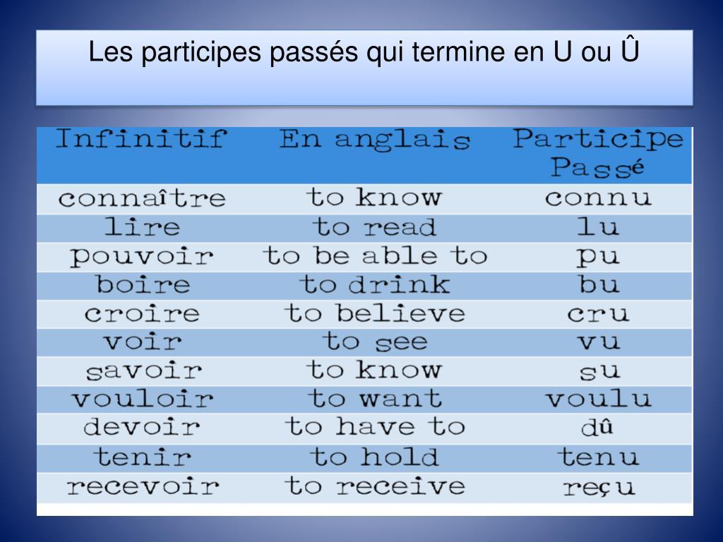 Ppt Le Passe Compose Avec Avoir Des Verbes Irreguliers Powerpoint Presentation Id 5437517