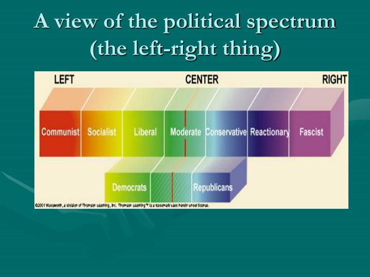 a view of the political spectrum the left right thing n.