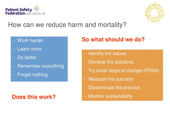 How can we reduce harm and mortality?