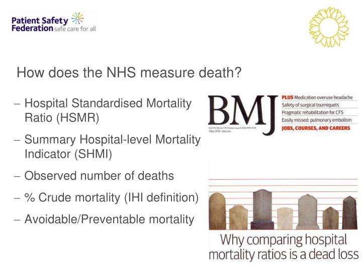 Hospital Standardised Mortality Ratio (HSMR)