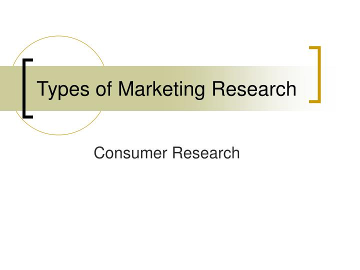 types of advertising research