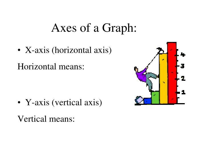 Axes of a Graph: