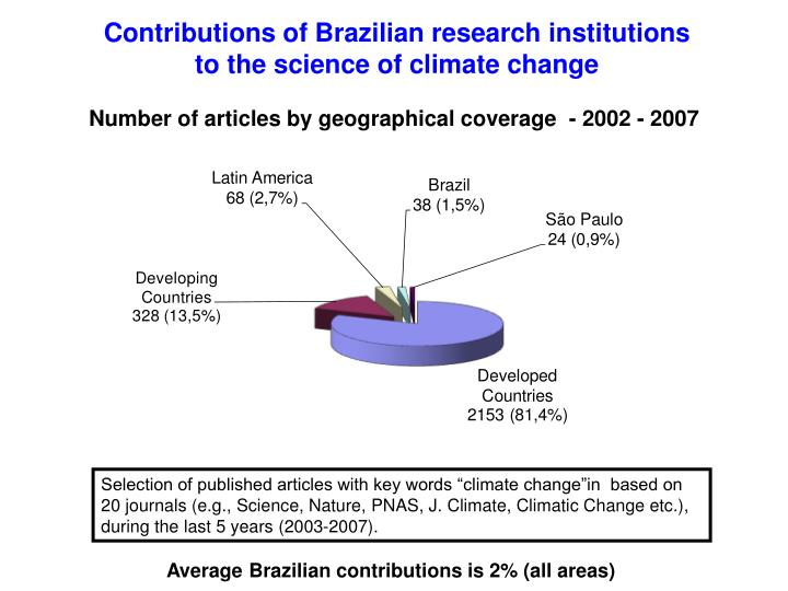 Contributions of Brazilian research institutions