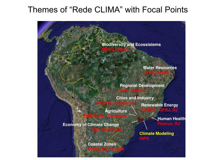"""Themes of """"Rede CLIMA"""" with Focal Points"""