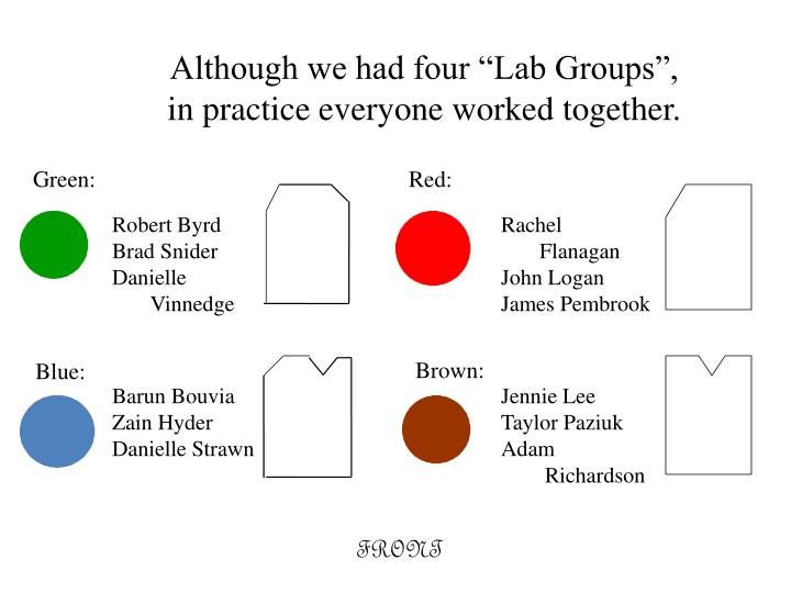 "Although we had four ""Lab Groups"","
