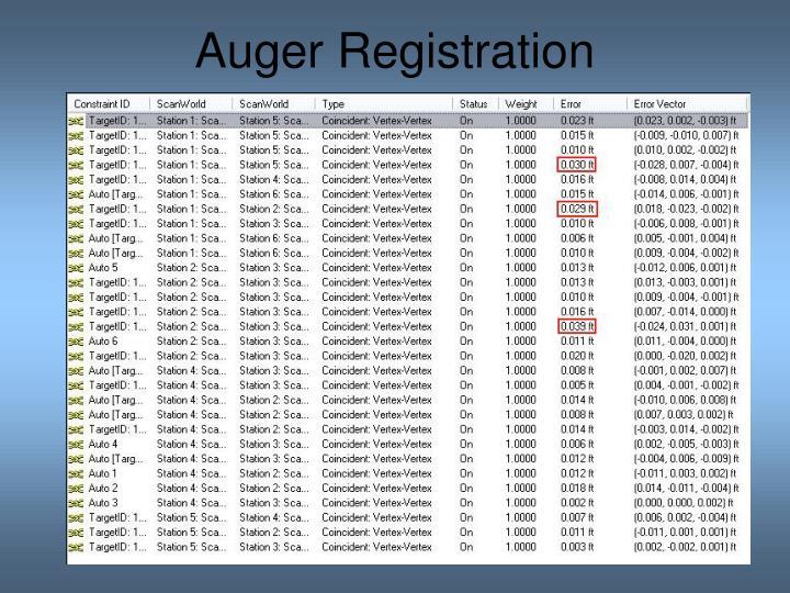 Auger Registration