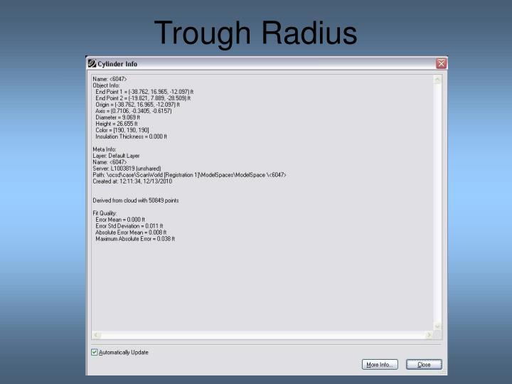 Trough Radius