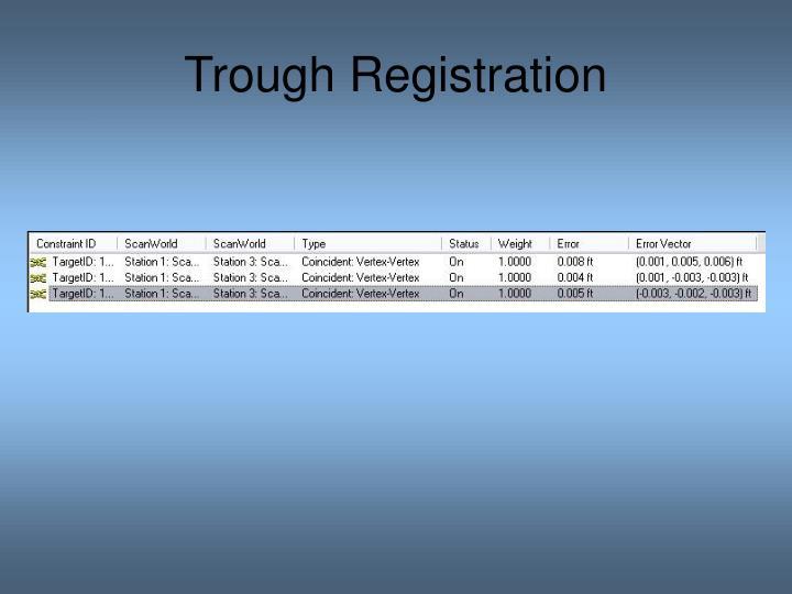 Trough Registration