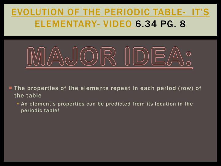 Evolution of the Periodic Table-  It's Elementary- Video