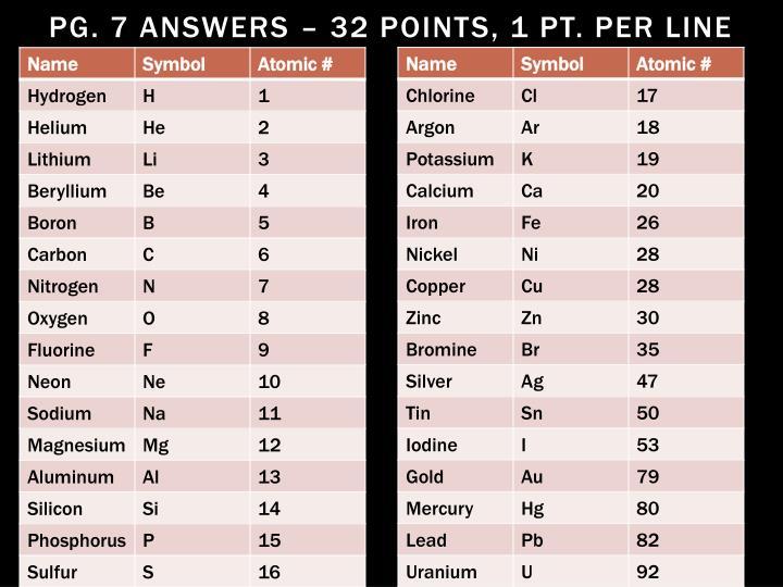 Pg. 7 Answers – 32 points, 1 pt. per line
