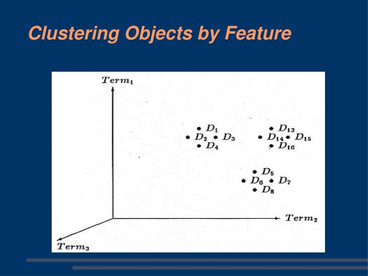 Clustering Objects by Feature