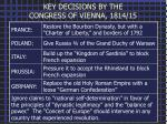 key decisions by the congress of vienna 1814 15