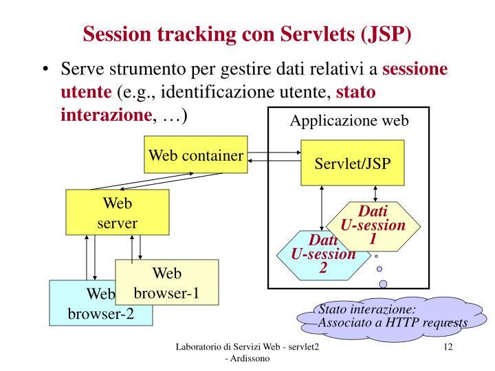 Session tracking con Servlets (JSP)