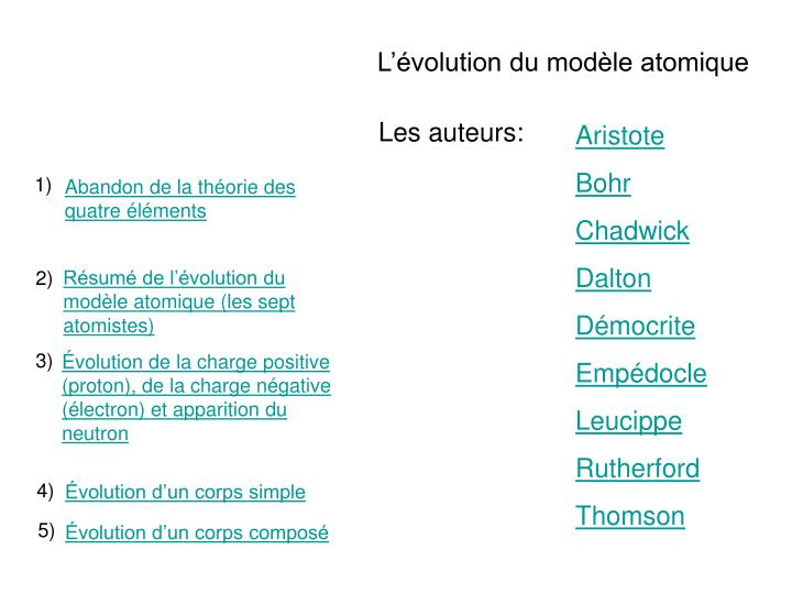 l volution du mod le atomique n.