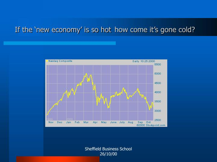 If the 'new economy' is so hot