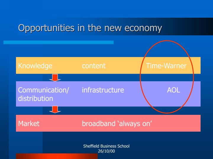 Opportunities in the new economy
