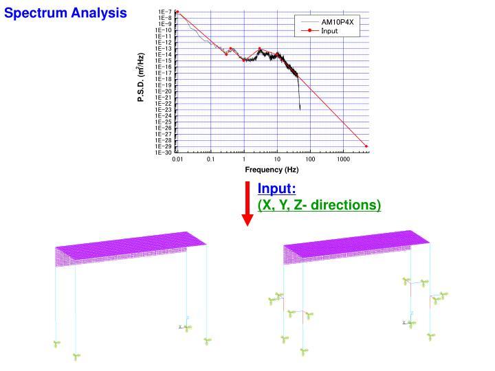 Spectrum Analysis