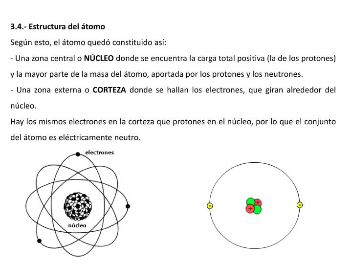 3.4.- Estructura del átomo