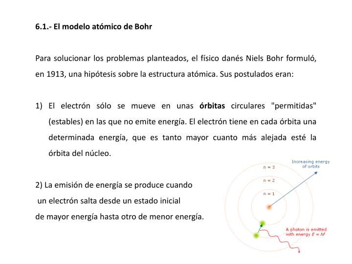 6.1.- El modelo atómico de