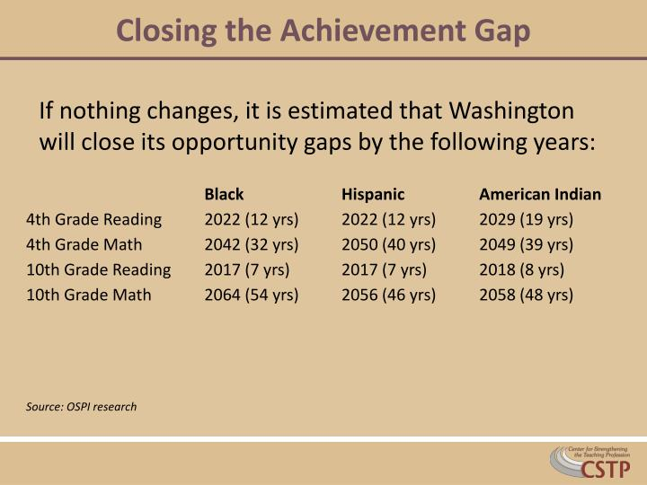an analysis of school counselors closing the achievement gap on professional orientation and ethical Of comprehensive school counseling programs, has assisted in closing this gap (leuwerke, walker, & shi, 2009) although the gap is beginning to diminish, role confusion still exists (wilkerson.