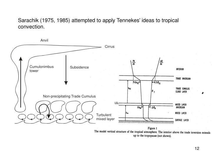 Sarachik (1975, 1985) attempted to apply Tennekes' ideas to tropical convection.