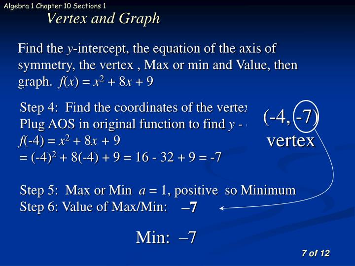 Vertex and Graph