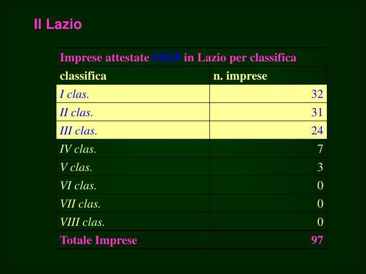 Il Lazio