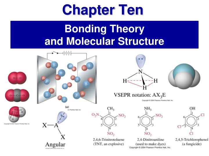 bonding theory and molecular structure n.