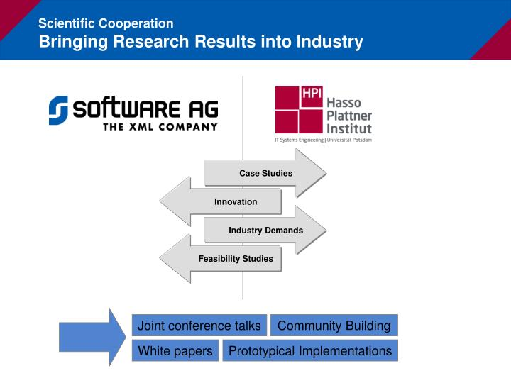 Scientific cooperation bringing research results into industry