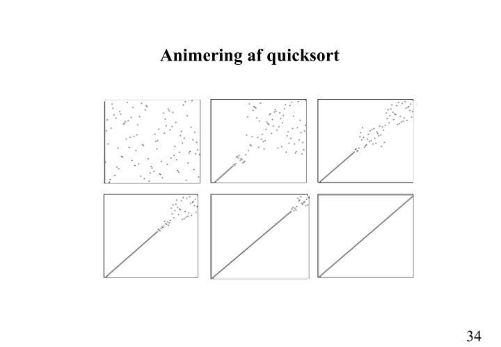 Animering af quicksort