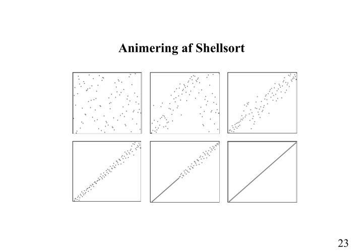 Animering af Shellsort