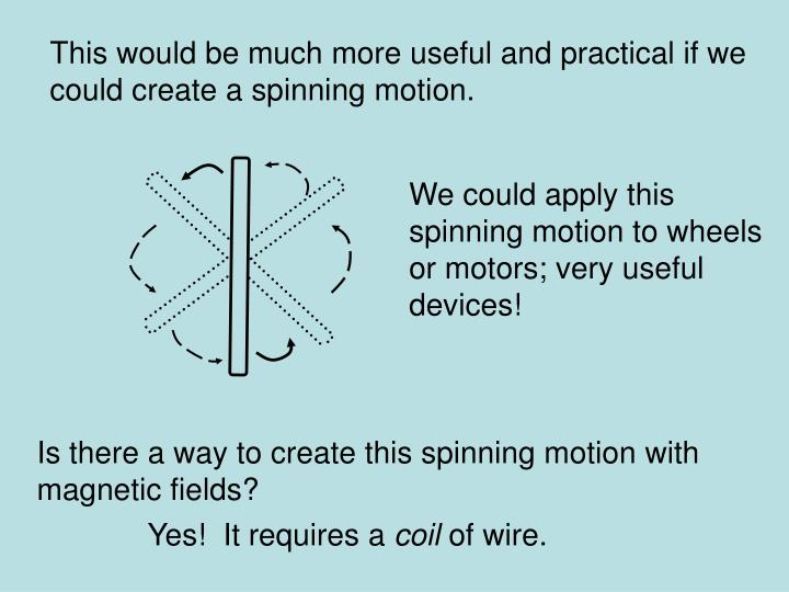 This would be much more useful and practical if we could create a spinning motion.