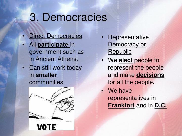 Direct Democracies