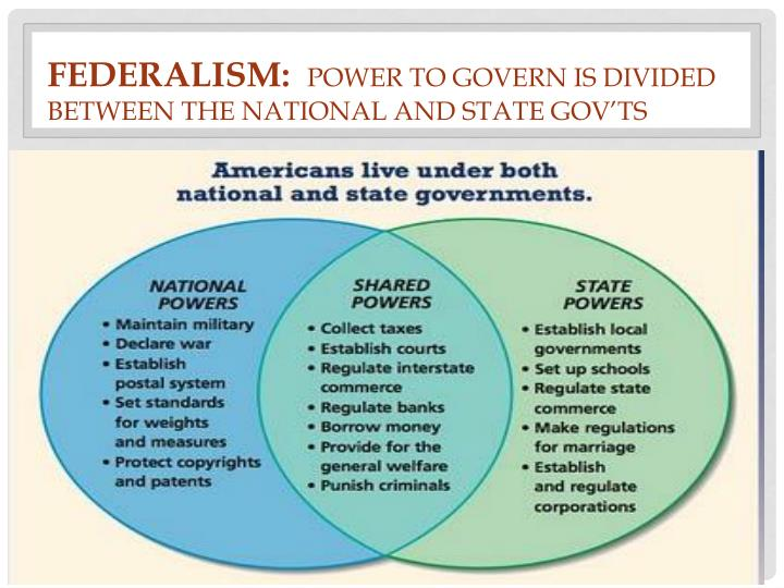 federalism a shared power to govern Federalism is the division of power between a central government and several regional governments it is based upon democratic rules and institutions in which the.