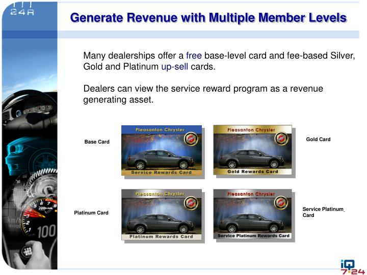 Generate Revenue with Multiple Member Levels