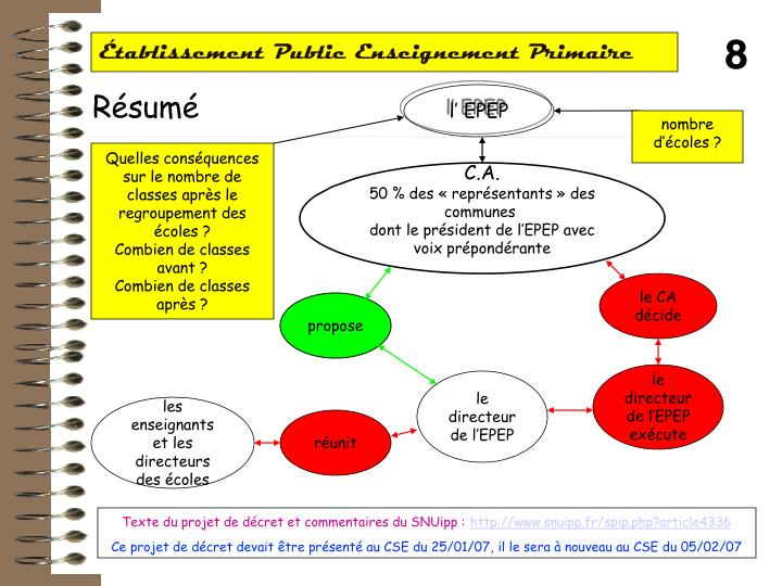 Établissement Public Enseignement Primaire