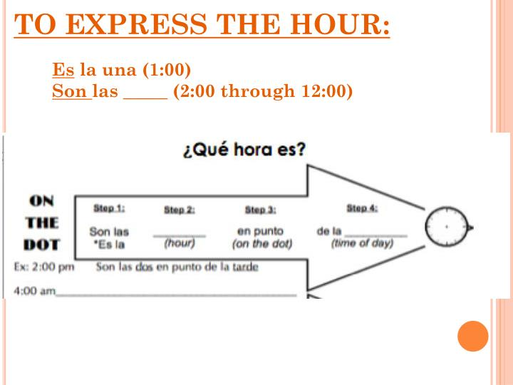 TO EXPRESS THE HOUR:
