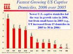 fastest growing us captive domiciles 2006 over 2005