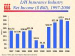 l h insurance industry net income bill 1997 2006