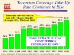 terrorism coverage take up rate continues to rise