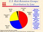 u s risk retention groups distribution by line