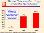 workers compensation large deductible market share