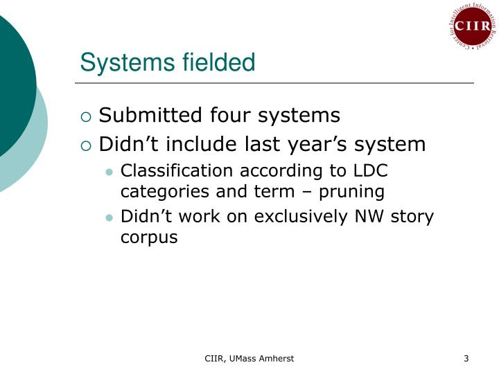 Systems fielded