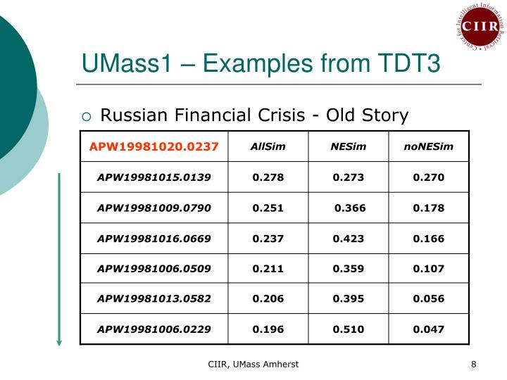 UMass1 – Examples from TDT3