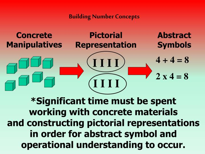 Building Number Concepts