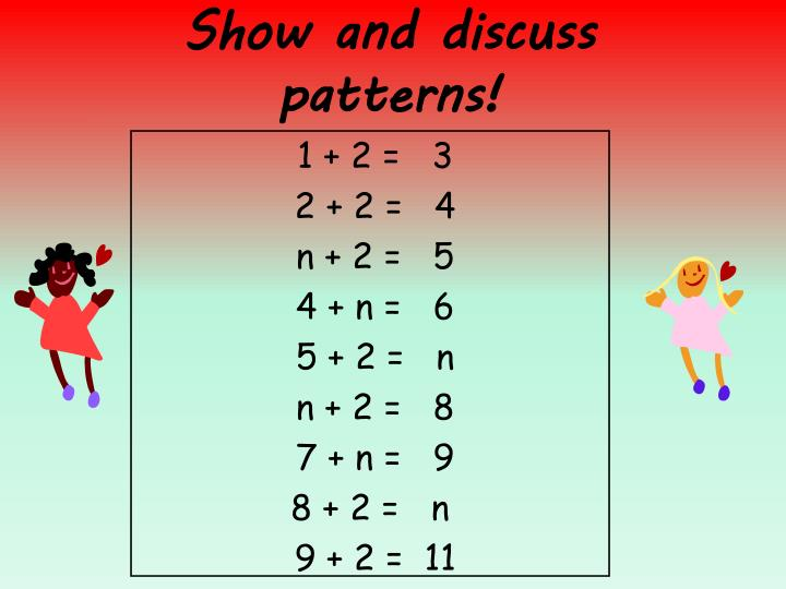 Show and discuss patterns!