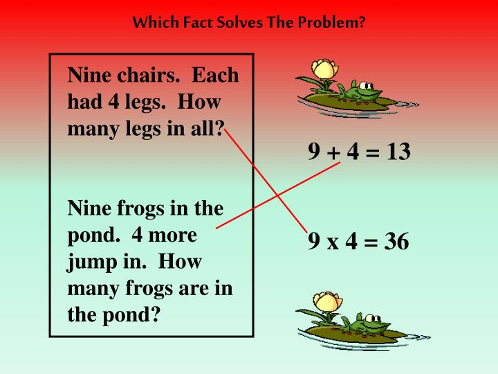 Which Fact Solves The Problem?