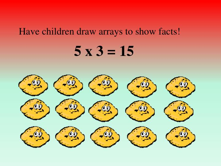 5 x 3 = 15