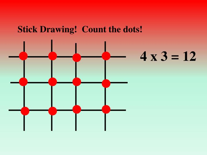 Stick Drawing!  Count the dots!