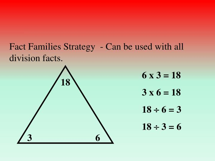 Fact Families Strategy  - Can be used with all division facts.